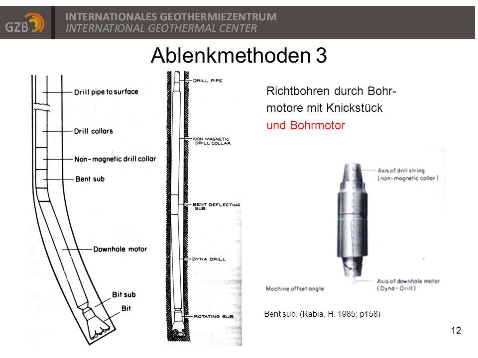 12 Ablenkmethoden 3 Richtbohren durch Bohr- motore mit Knickstück und Bohrmotor Bent sub. (Rabia, H. 1985; p158)