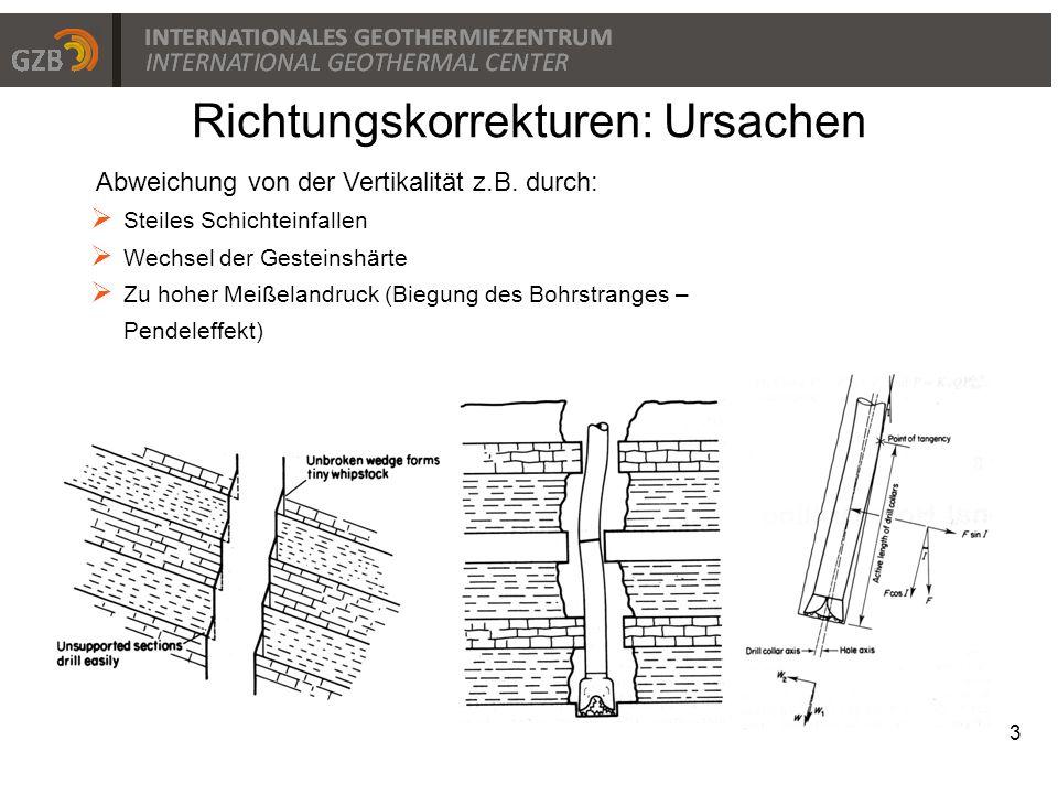 3 Richtungskorrekturen: Ursachen Abweichung von der Vertikalität z.B. durch:  Steiles Schichteinfallen  Wechsel der Gesteinshärte  Zu hoher Meißela
