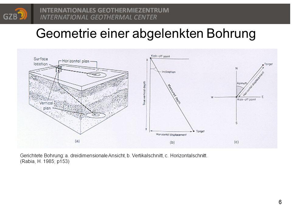 Geometrie einer abgelenkten Bohrung 6 Gerichtete Bohrung: a. dreidimensionale Ansicht, b. Vertikalschnitt, c. Horizontalschnitt. (Rabia, H. 1985; p153