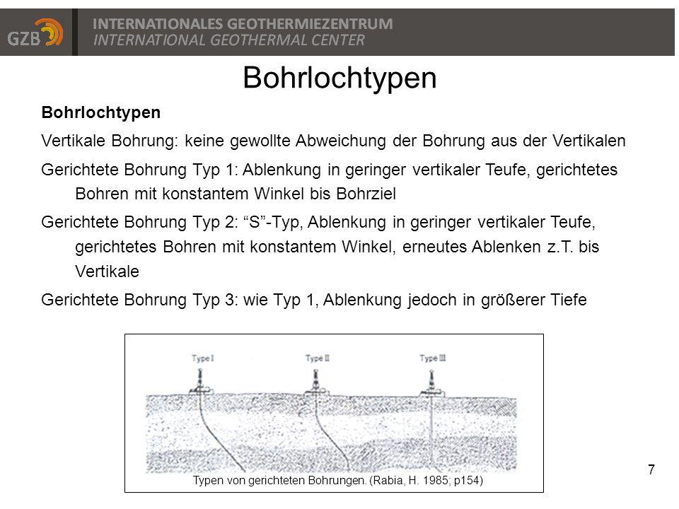 Bohrlochtypen 7 Vertikale Bohrung: keine gewollte Abweichung der Bohrung aus der Vertikalen Gerichtete Bohrung Typ 1: Ablenkung in geringer vertikaler
