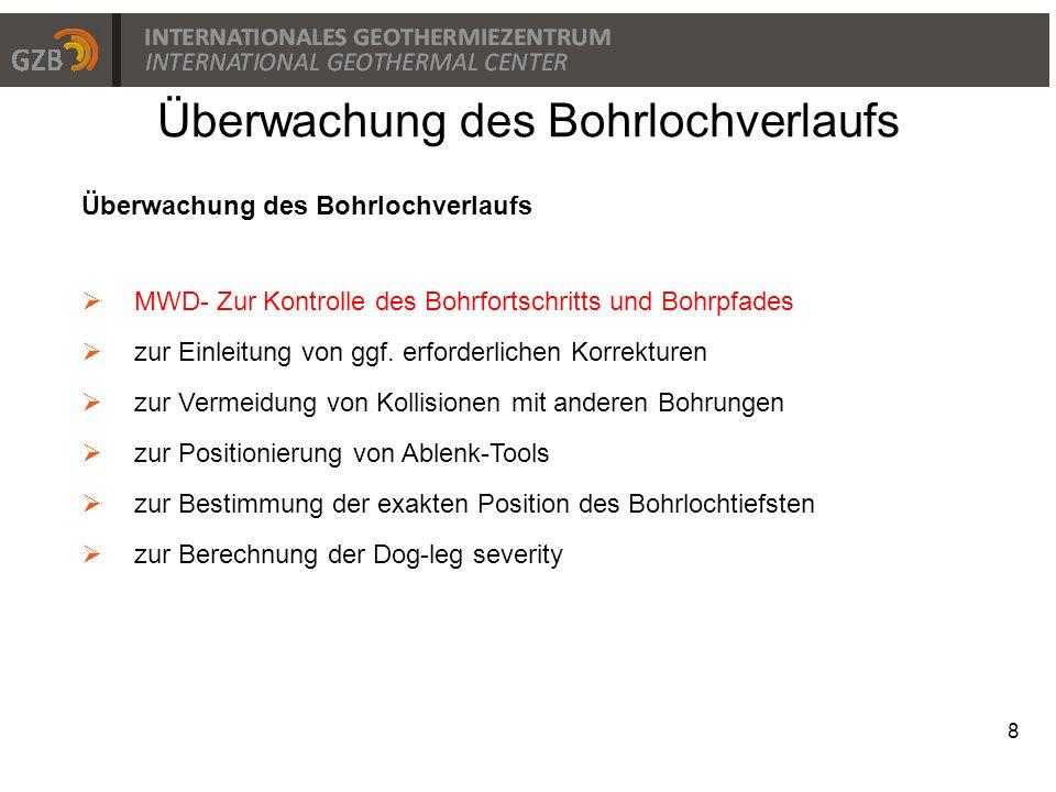 Überwachung des Bohrlochverlaufs 8  MWD- Zur Kontrolle des Bohrfortschritts und Bohrpfades  zur Einleitung von ggf. erforderlichen Korrekturen  zur