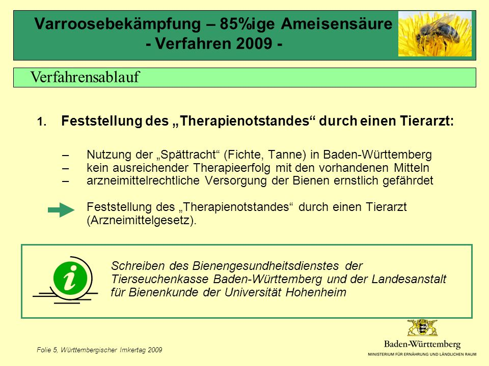 Folie 5, Württembergischer Imkertag 2009 Varroosebekämpfung – 85%ige Ameisensäure - Verfahren 2009 - 1.