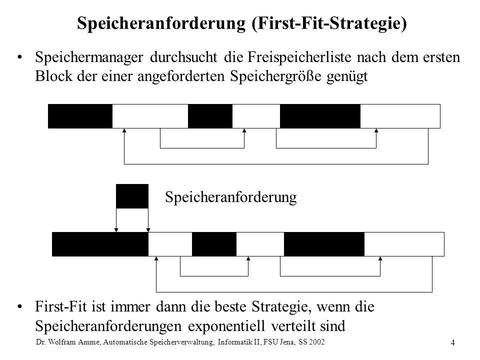 Dr. Wolfram Amme, Automatische Speicherverwaltung, Informatik II, FSU Jena, SS 2002 4 Speicheranforderung (First-Fit-Strategie) Speichermanager durchs