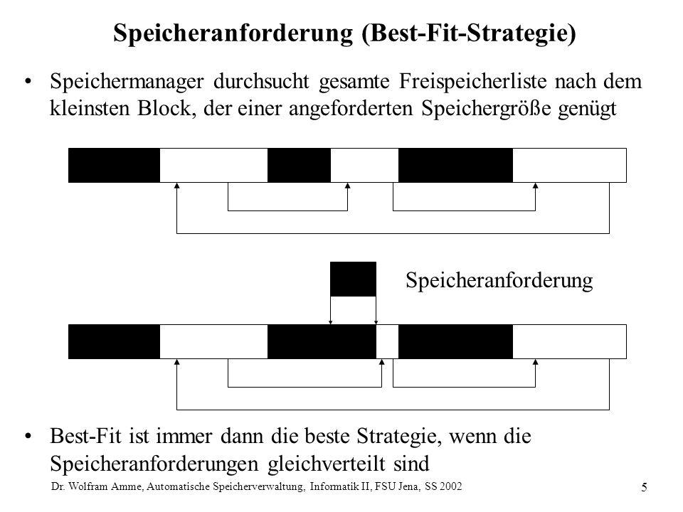 Dr. Wolfram Amme, Automatische Speicherverwaltung, Informatik II, FSU Jena, SS 2002 5 Speicheranforderung (Best-Fit-Strategie) Speichermanager durchsu