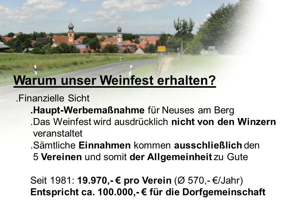 Warum unser Weinfest erhalten?.Finanzielle Sicht.Haupt-Werbemaßnahme für Neuses am Berg.Das Weinfest wird ausdrücklich nicht von den Winzern veranstal