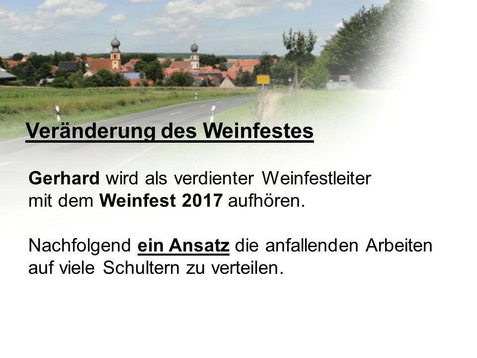 Veränderung des Weinfestes Gerhard wird als verdienter Weinfestleiter mit dem Weinfest 2017 aufhören. Nachfolgend ein Ansatz die anfallenden Arbeiten