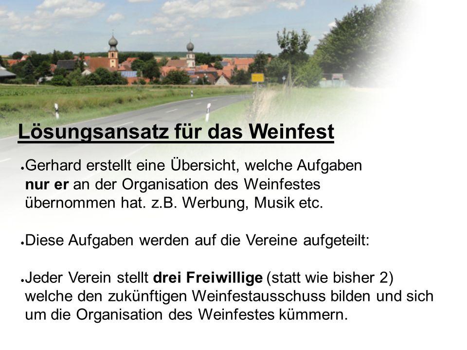 Lösungsansatz für das Weinfest ● Gerhard erstellt eine Übersicht, welche Aufgaben nur er an der Organisation des Weinfestes übernommen hat. z.B. Werbu
