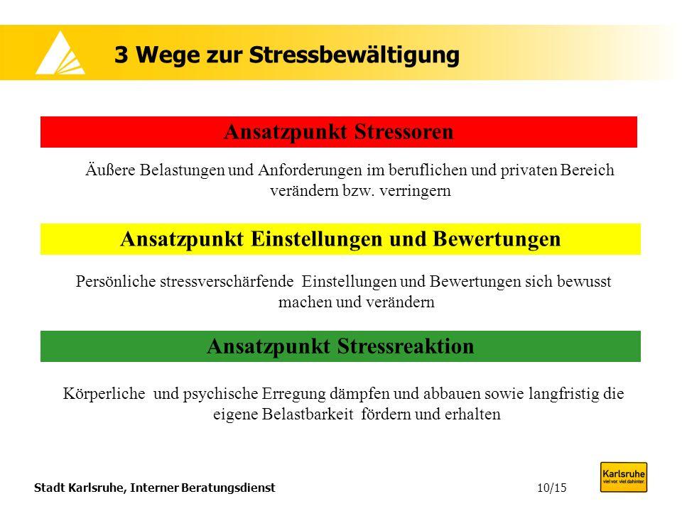 Stadt Karlsruhe, Interner Beratungsdienst10/15 Äußere Belastungen und Anforderungen im beruflichen und privaten Bereich verändern bzw. verringern Ansa