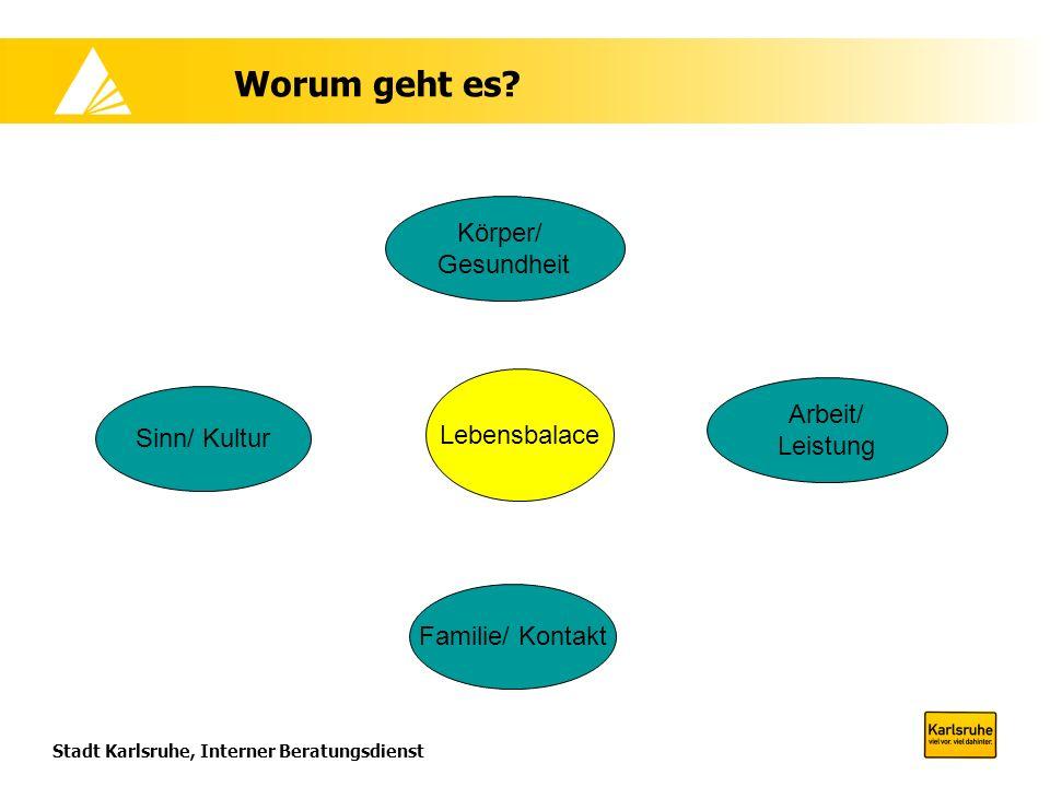 Stadt Karlsruhe, Interner Beratungsdienst Worum geht es? Lebensbalace Körper/ Gesundheit Sinn/ Kultur Familie/ Kontakt Arbeit/ Leistung