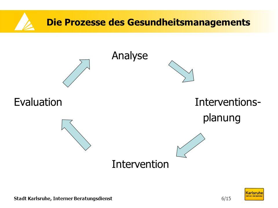 Stadt Karlsruhe, Interner Beratungsdienst Die Prozesse des Gesundheitsmanagements Analyse Evaluation Interventions- planung Intervention 6/15