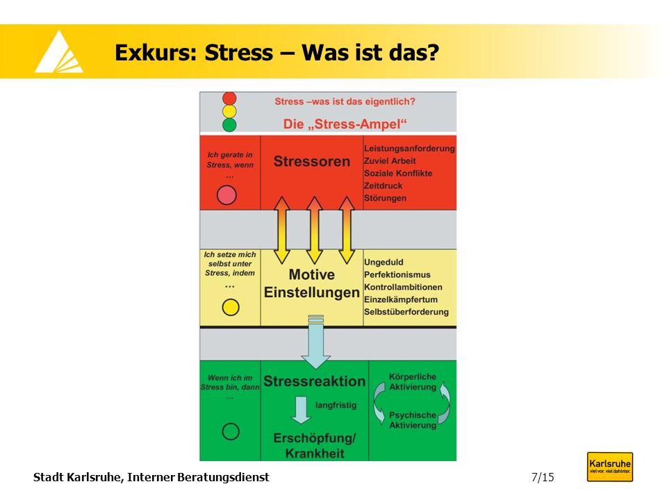 Stadt Karlsruhe, Interner Beratungsdienst8/15 Grundprinzip der Stressentwicklung 1.