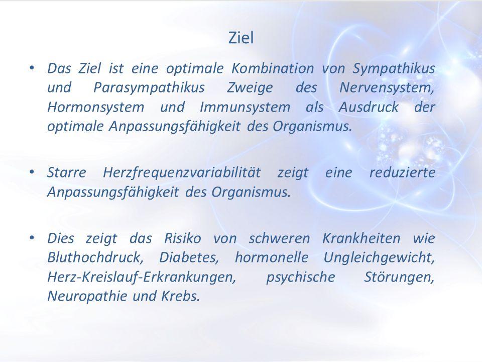 Ziel Das Ziel ist eine optimale Kombination von Sympathikus und Parasympathikus Zweige des Nervensystem, Hormonsystem und Immunsystem als Ausdruck der optimale Anpassungsfähigkeit des Organismus.