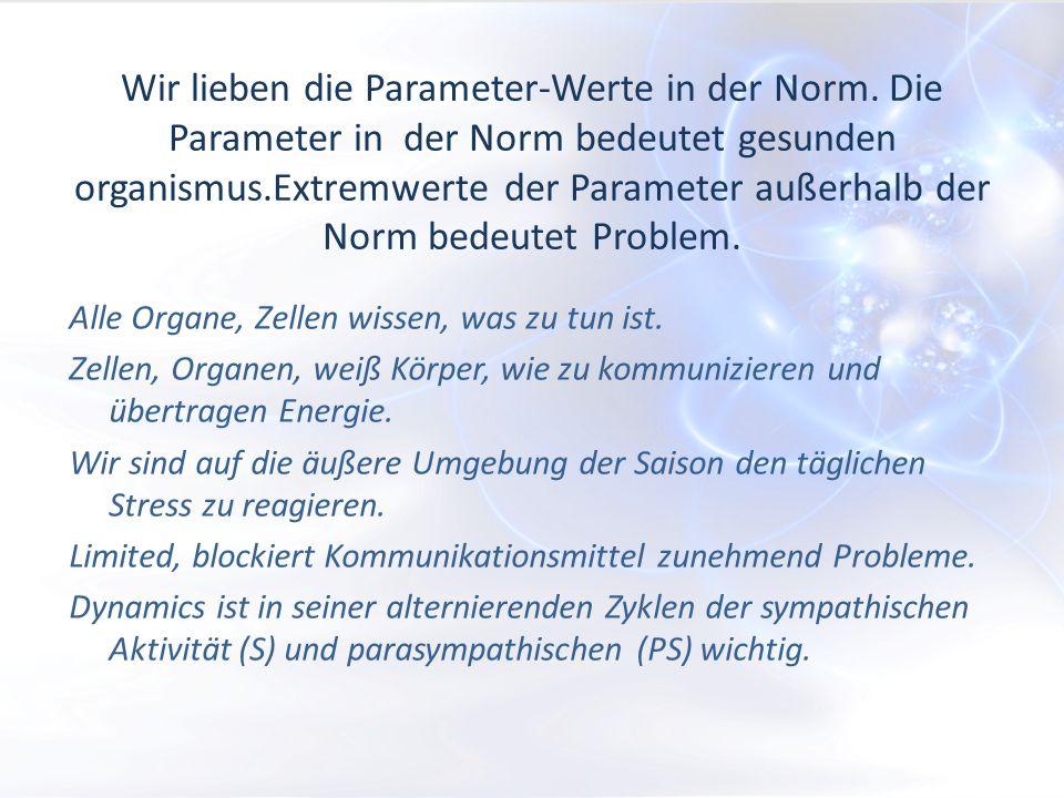 Wir lieben die Parameter-Werte in der Norm.
