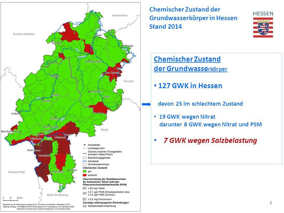 2 Chemischer Zustand der Grundwasse rkörper 127 GWK in Hessen davon 25 im schlechtem Zustand 19 GWK wegen Nitrat darunter 8 GWK wegen Nitrat und PSM 7 GWK wegen Salzbelastung Chemischer Zustand der Grundwasserkörper in Hessen Stand 2014