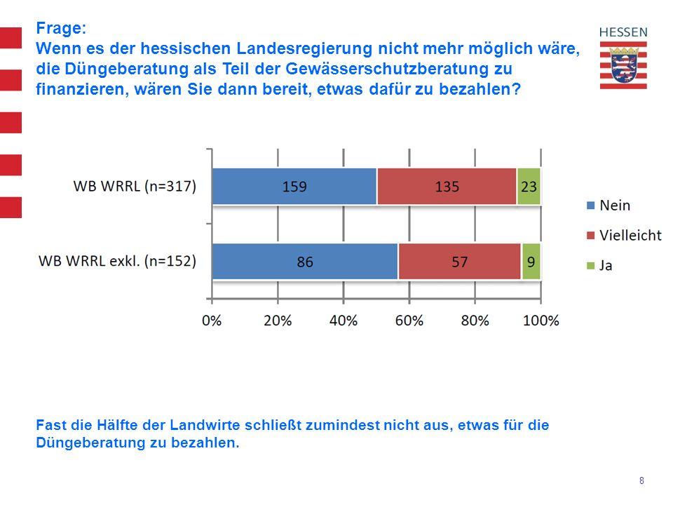 8 Frage: Wenn es der hessischen Landesregierung nicht mehr möglich wäre, die Düngeberatung als Teil der Gewässerschutzberatung zu finanzieren, wären Sie dann bereit, etwas dafür zu bezahlen.