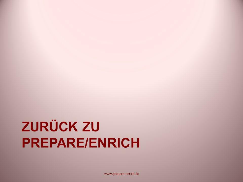 ZURÜCK ZU PREPARE/ENRICH www.prepare-enrich.de