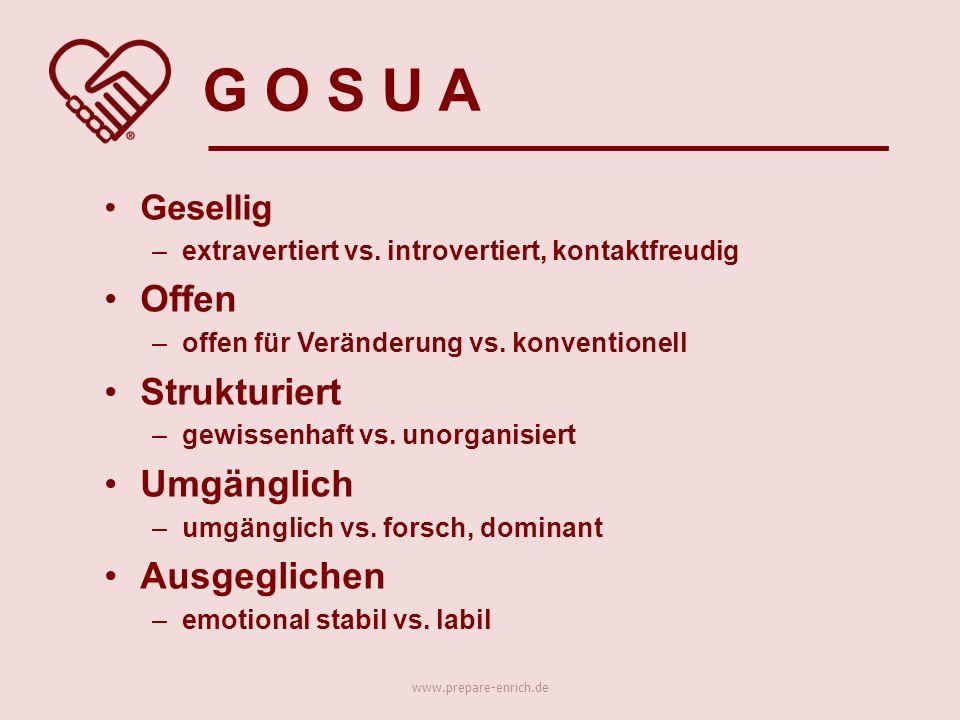 Gesellig –extravertiert vs. introvertiert, kontaktfreudig Offen –offen für Veränderung vs.
