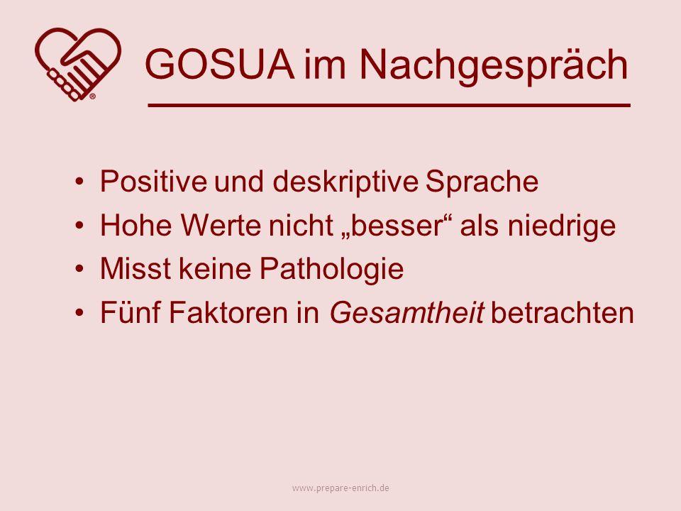 """Positive und deskriptive Sprache Hohe Werte nicht """"besser als niedrige Misst keine Pathologie Fünf Faktoren in Gesamtheit betrachten GOSUA im Nachgespräch www.prepare-enrich.de"""