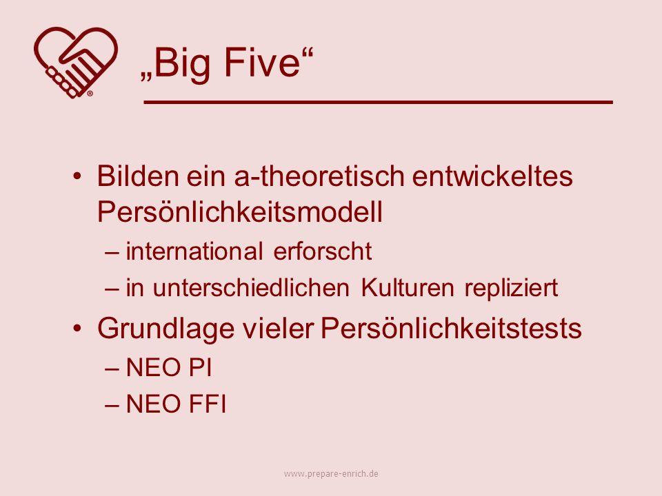 """Bilden ein a-theoretisch entwickeltes Persönlichkeitsmodell –international erforscht –in unterschiedlichen Kulturen repliziert Grundlage vieler Persönlichkeitstests –NEO PI –NEO FFI """"Big Five www.prepare-enrich.de"""