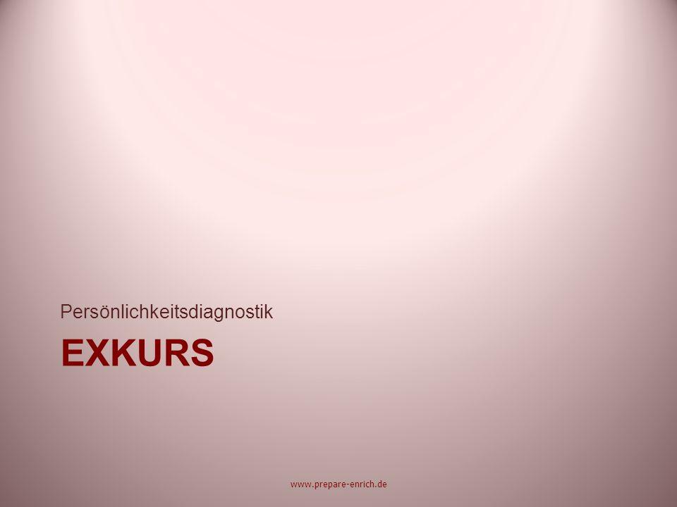 EXKURS Persönlichkeitsdiagnostik www.prepare-enrich.de