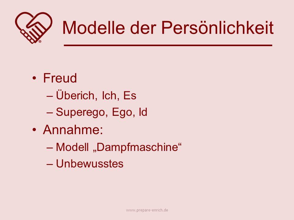 """Freud –Überich, Ich, Es –Superego, Ego, Id Annahme: –Modell """"Dampfmaschine –Unbewusstes Modelle der Persönlichkeit www.prepare-enrich.de"""