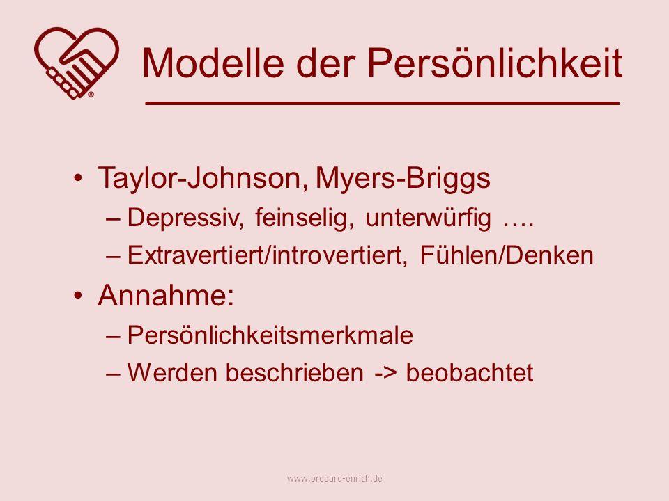 Taylor-Johnson, Myers-Briggs –Depressiv, feinselig, unterwürfig ….