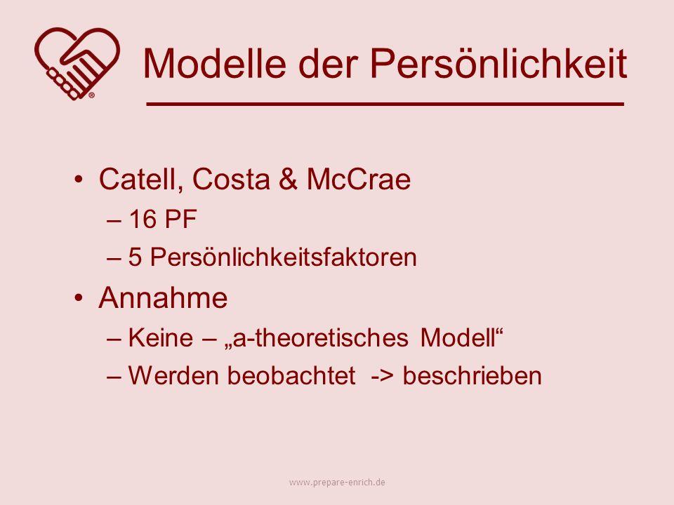 """Catell, Costa & McCrae –16 PF –5 Persönlichkeitsfaktoren Annahme –Keine – """"a-theoretisches Modell –Werden beobachtet -> beschrieben Modelle der Persönlichkeit www.prepare-enrich.de"""