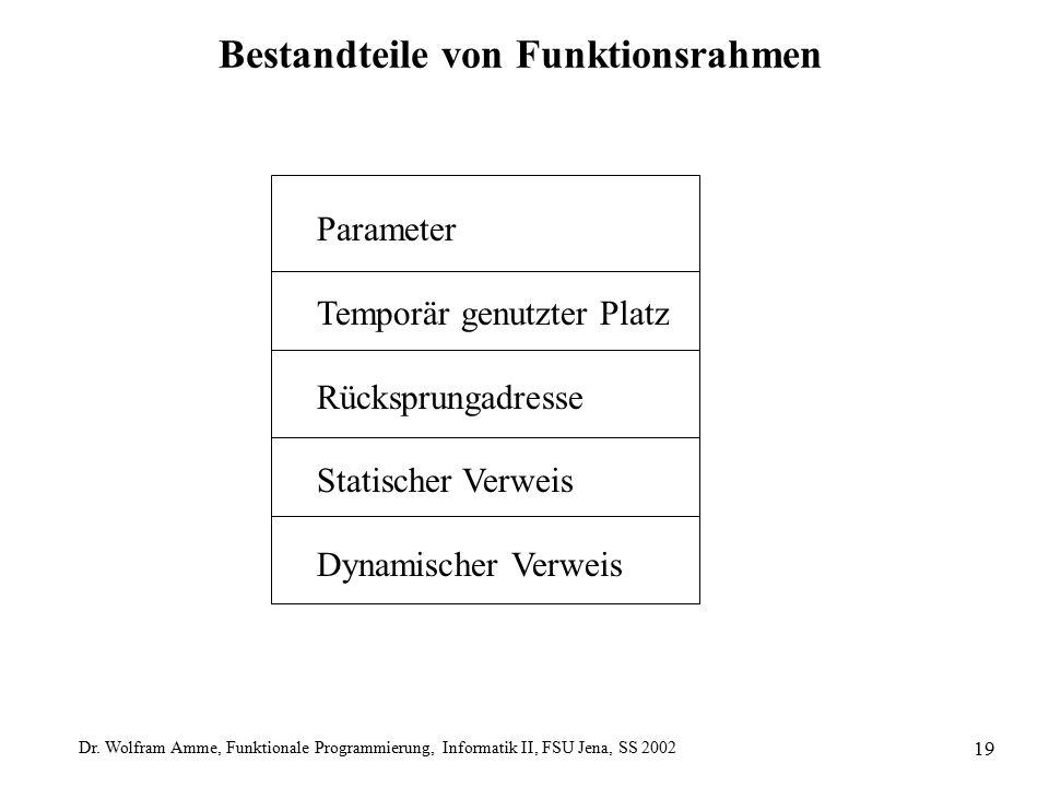 Dr. Wolfram Amme, Funktionale Programmierung, Informatik II, FSU Jena, SS 2002 19 Bestandteile von Funktionsrahmen Parameter Temporär genutzter Platz