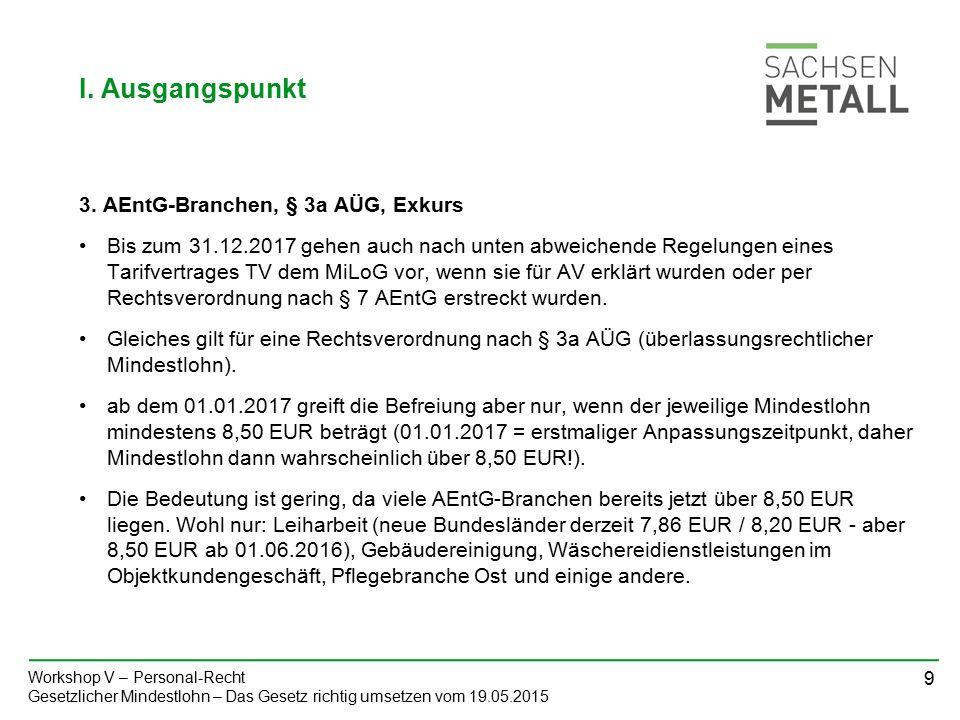 9 Workshop V – Personal-Recht Gesetzlicher Mindestlohn – Das Gesetz richtig umsetzen vom 19.05.2015 3.