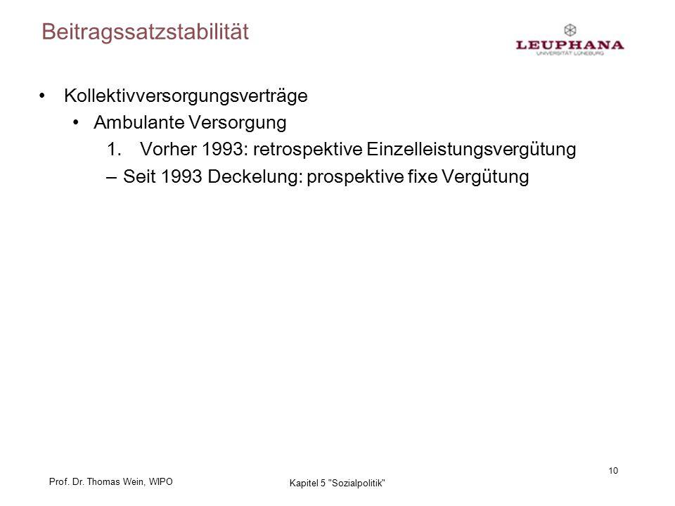 Prof. Dr. Thomas Wein, WIPO Beitragssatzstabilität Kollektivversorgungsverträge Ambulante Versorgung 1.Vorher 1993: retrospektive Einzelleistungsvergü