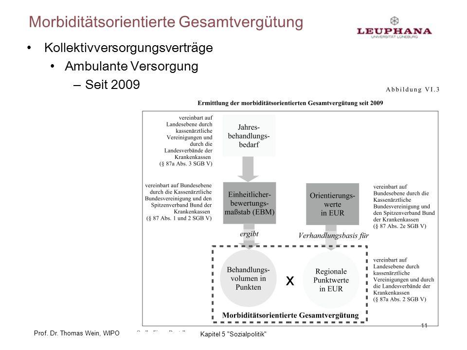 Prof. Dr. Thomas Wein, WIPO Morbiditätsorientierte Gesamtvergütung Kollektivversorgungsverträge Ambulante Versorgung – Seit 2009 11 Kapitel 5