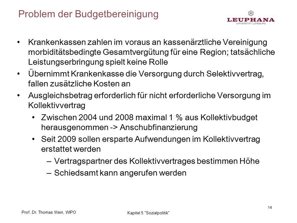 Prof. Dr. Thomas Wein, WIPO Problem der Budgetbereinigung Krankenkassen zahlen im voraus an kassenärztliche Vereinigung morbiditätsbedingte Gesamtverg