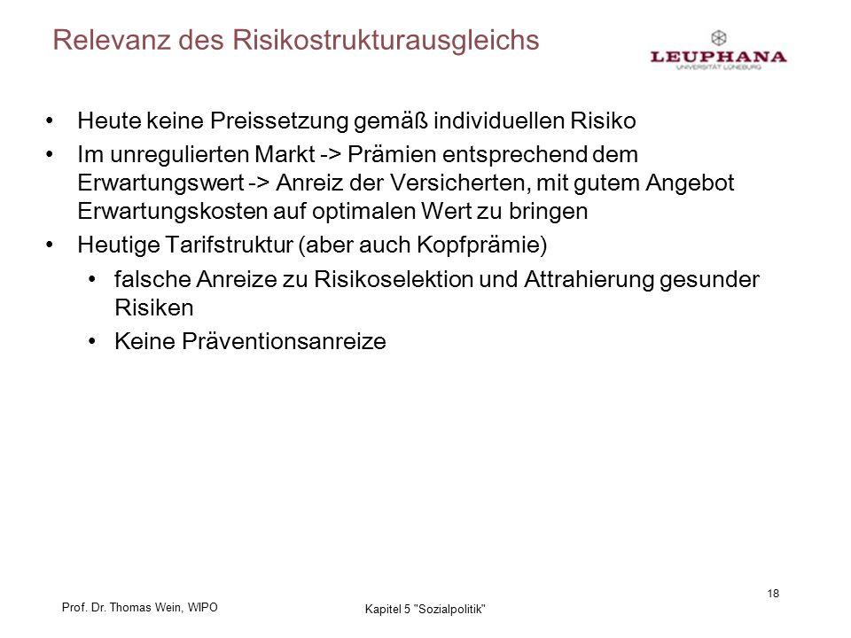 Prof. Dr. Thomas Wein, WIPO Relevanz des Risikostrukturausgleichs Heute keine Preissetzung gemäß individuellen Risiko Im unregulierten Markt -> Prämie