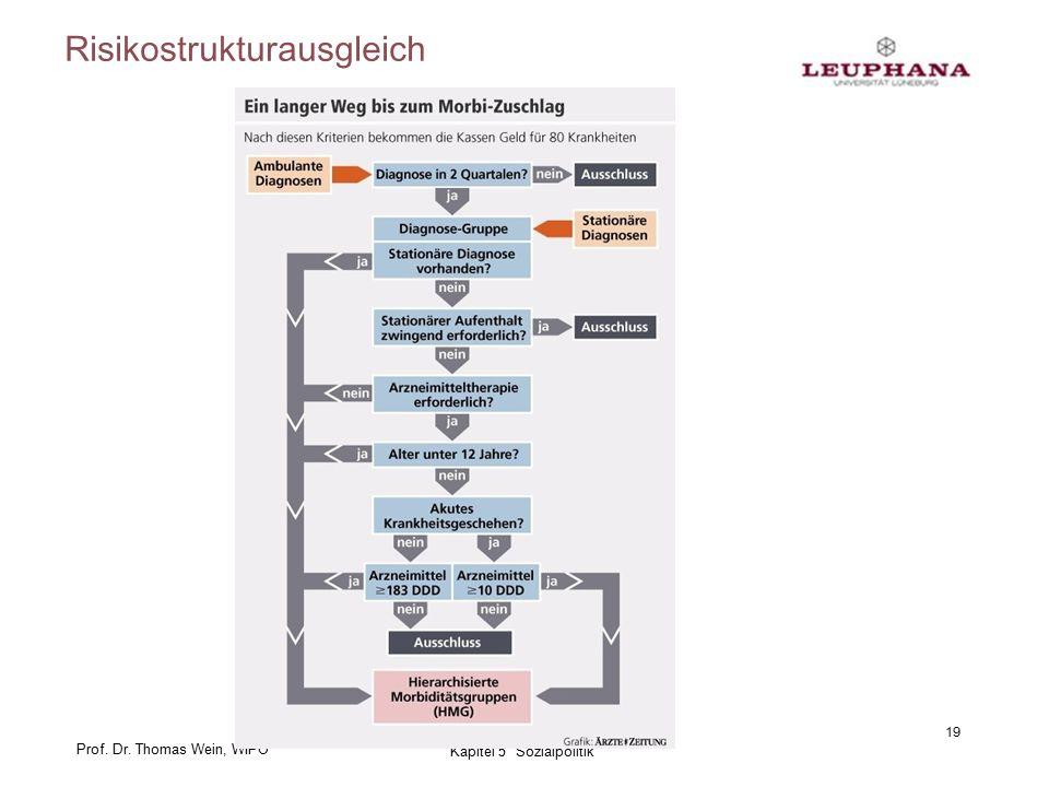 Prof. Dr. Thomas Wein, WIPO Risikostrukturausgleich 19 Kapitel 5 Sozialpolitik