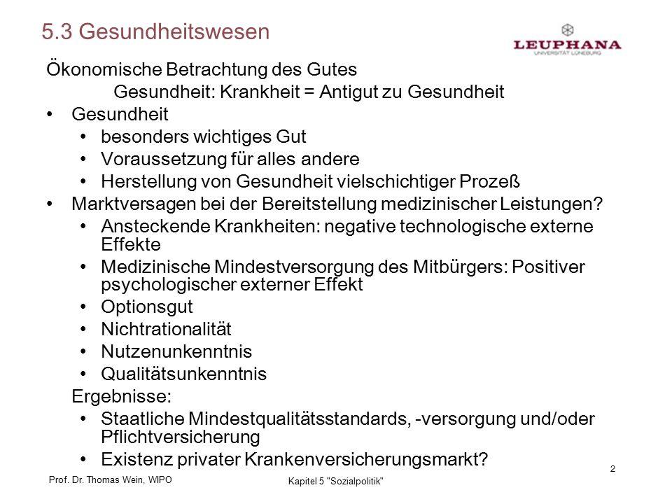 Prof. Dr. Thomas Wein, WIPO 2 Kapitel 5