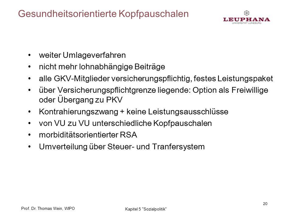 Prof. Dr. Thomas Wein, WIPO 20 Kapitel 5