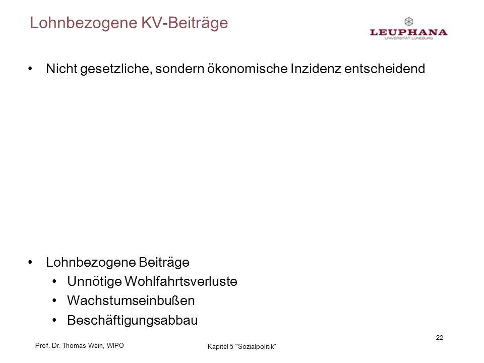 Prof. Dr. Thomas Wein, WIPO Lohnbezogene KV-Beiträge Nicht gesetzliche, sondern ökonomische Inzidenz entscheidend Lohnbezogene Beiträge Unnötige Wohlf