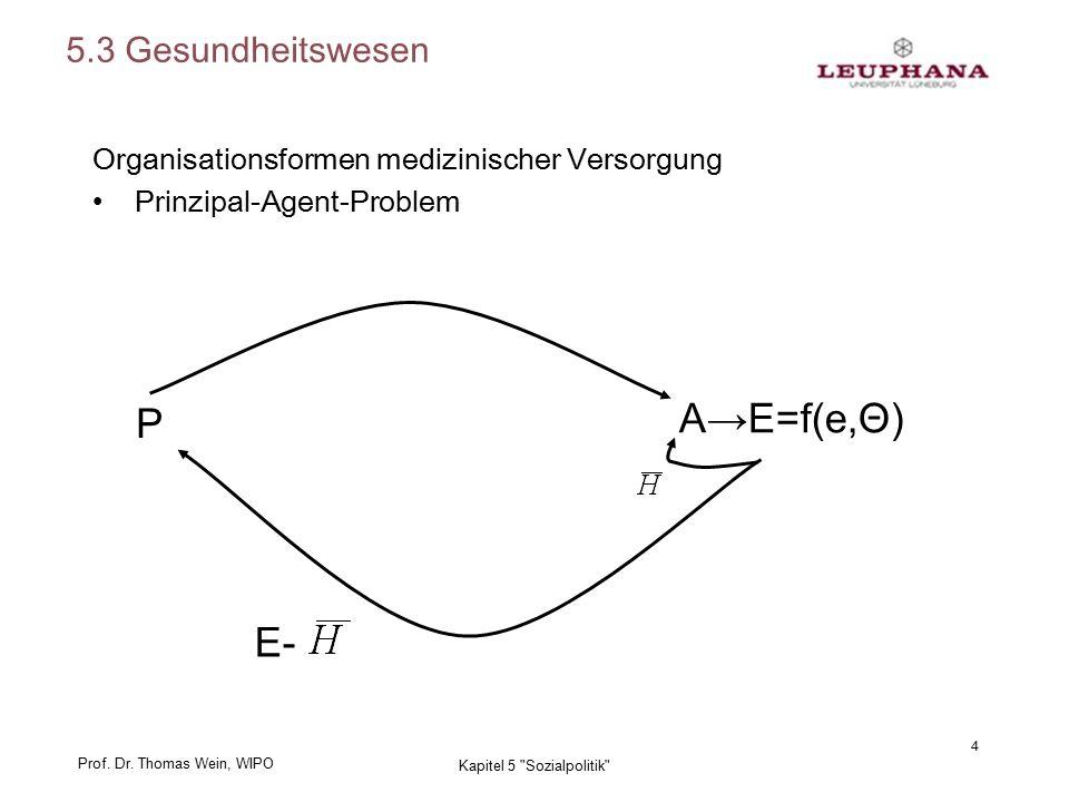 Prof.Dr. Thomas Wein, WIPO Preis- bzw.