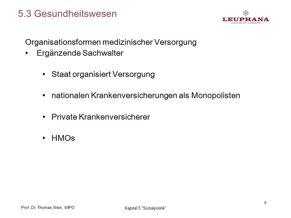 Prof. Dr. Thomas Wein, WIPO 5 Kapitel 5
