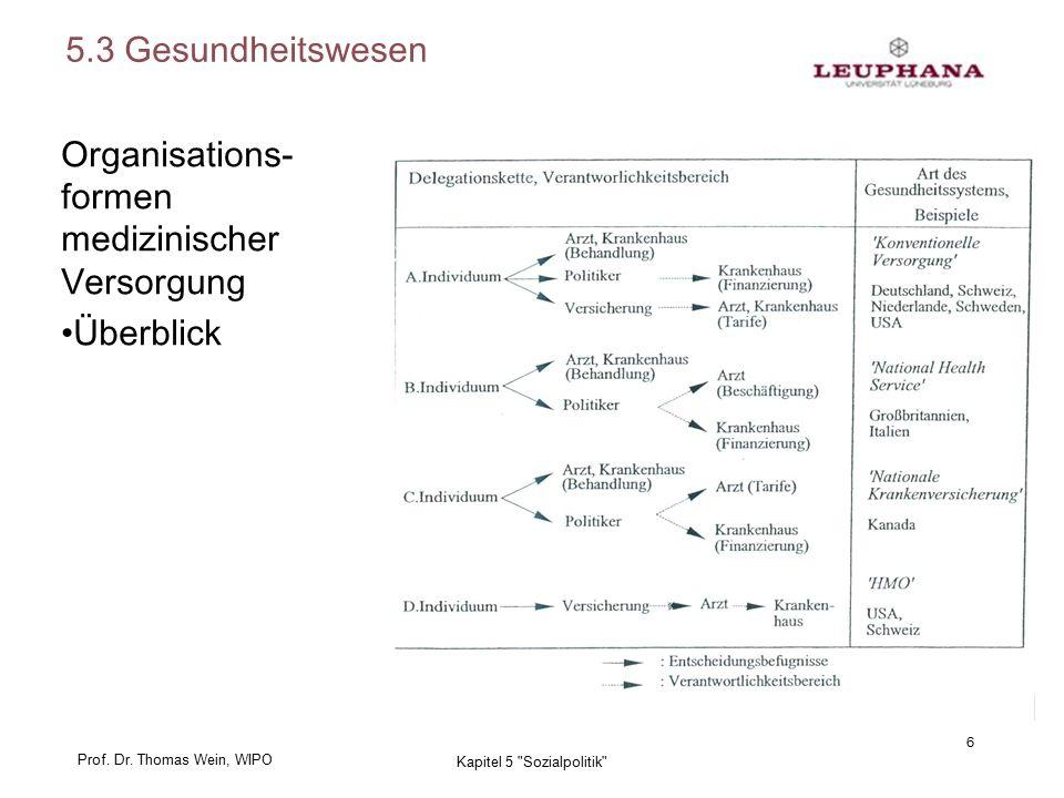 Prof. Dr. Thomas Wein, WIPO 6 Kapitel 5