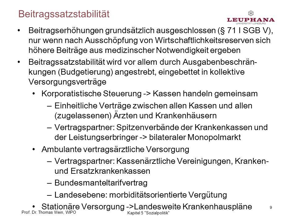 Prof. Dr. Thomas Wein, WIPO Beitragssatzstabilität Beitragserhöhungen grundsätzlich ausgeschlossen (§ 71 I SGB V), nur wenn nach Ausschöpfung von Wirt