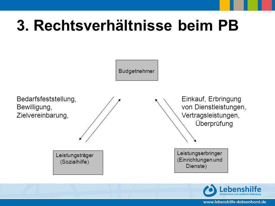 3. Rechtsverhältnisse beim PB Bedarfsfeststellung,Einkauf, Erbringung Bewilligung,von Dienstleistungen, Zielvereinbarung,Vertragsleistungen, Überprüfu