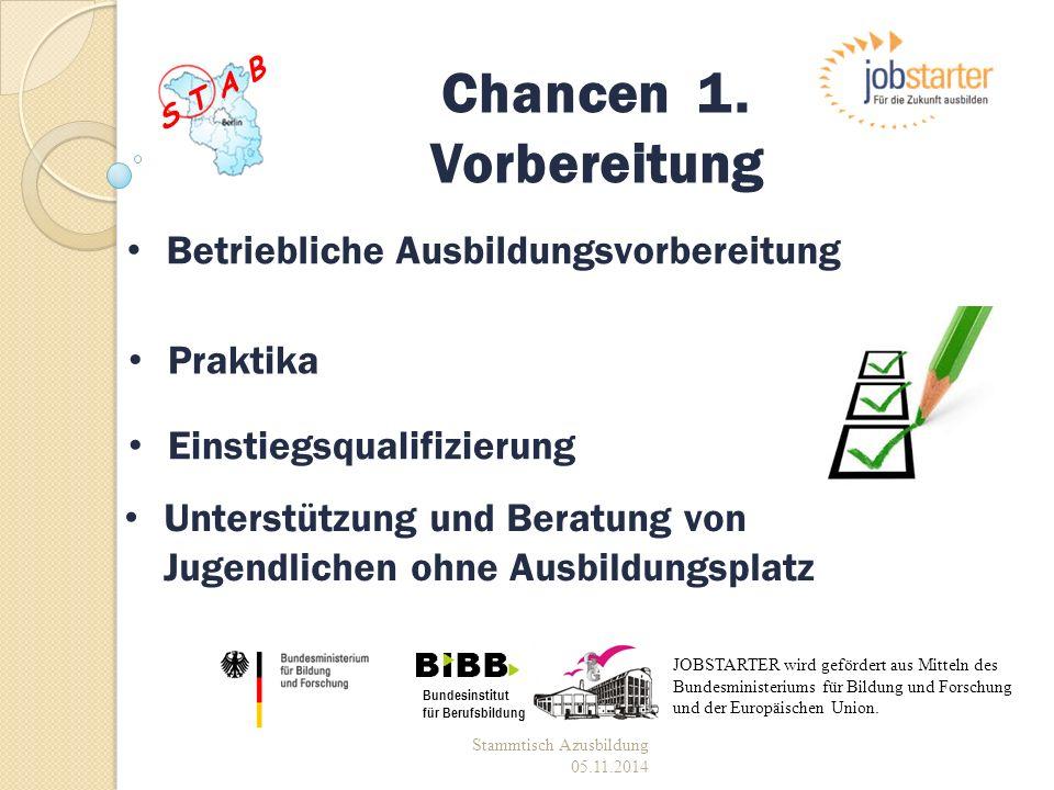 Bundesinstitut für Berufsbildung JOBSTARTER wird gefördert aus Mitteln des Bundesministeriums für Bildung und Forschung und der Europäischen Union. St