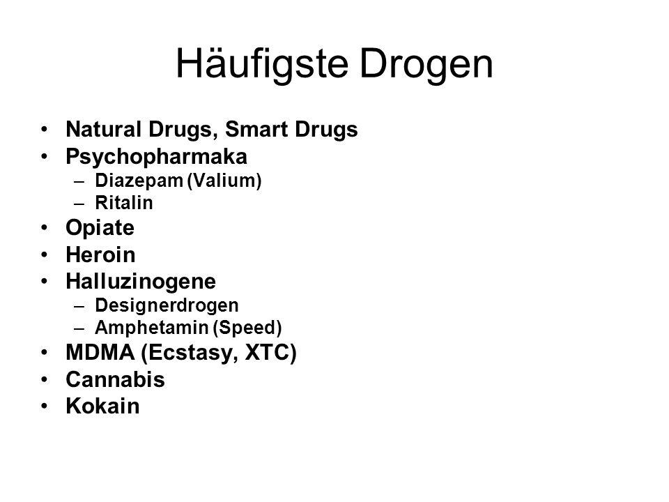 Häufigste Drogen Natural Drugs, Smart Drugs Psychopharmaka –Diazepam (Valium) –Ritalin Opiate Heroin Halluzinogene –Designerdrogen –Amphetamin (Speed) MDMA (Ecstasy, XTC) Cannabis Kokain
