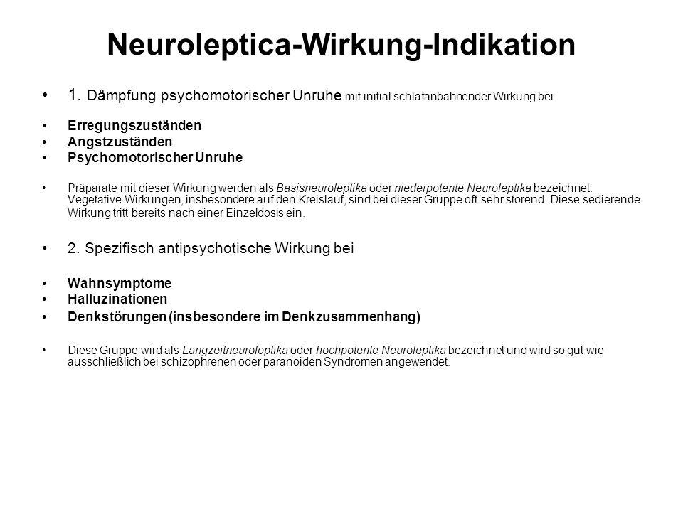 Neuroleptica-Wirkung-Indikation 1.