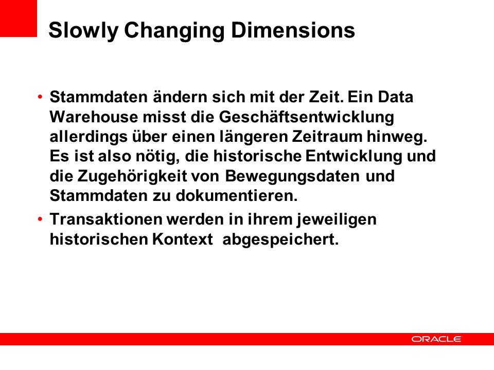 Slowly Changing Dimensions Stammdaten ändern sich mit der Zeit.