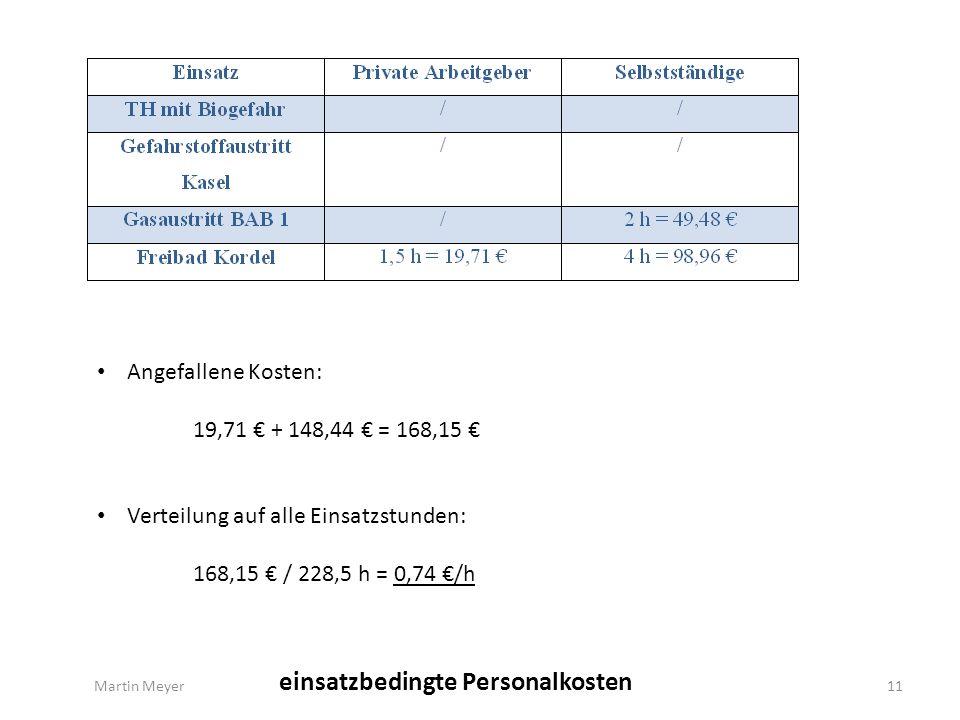 Martin Meyer11 Angefallene Kosten: 19,71 € + 148,44 € = 168,15 € Verteilung auf alle Einsatzstunden: 168,15 € / 228,5 h = 0,74 €/h einsatzbedingte Personalkosten