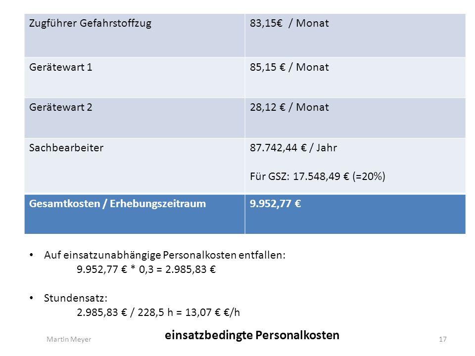 Martin Meyer17 Zugführer Gefahrstoffzug83,15€ / Monat Gerätewart 185,15 € / Monat Gerätewart 228,12 € / Monat Sachbearbeiter87.742,44 € / Jahr Für GSZ: 17.548,49 € (=20%) Gesamtkosten / Erhebungszeitraum9.952,77 € Auf einsatzunabhängige Personalkosten entfallen: 9.952,77 € * 0,3 = 2.985,83 € Stundensatz: 2.985,83 € / 228,5 h = 13,07 € €/h einsatzbedingte Personalkosten
