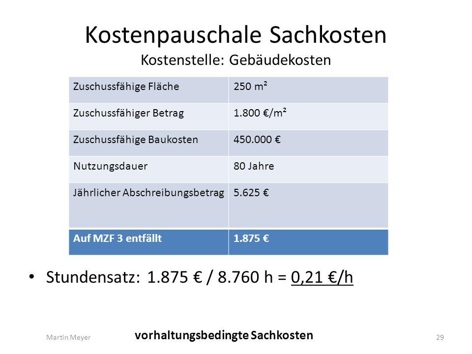 Kostenpauschale Sachkosten Kostenstelle: Gebäudekosten Martin Meyer29 vorhaltungsbedingte Sachkosten Stundensatz: 1.875 € / 8.760 h = 0,21 €/h Zuschussfähige Fläche250 m² Zuschussfähiger Betrag1.800 €/m² Zuschussfähige Baukosten450.000 € Nutzungsdauer80 Jahre Jährlicher Abschreibungsbetrag5.625 € Auf MZF 3 entfällt1.875 €
