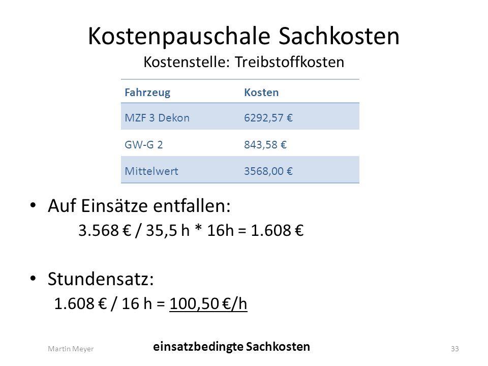 Kostenpauschale Sachkosten Kostenstelle: Treibstoffkosten Auf Einsätze entfallen: 3.568 € / 35,5 h * 16h = 1.608 € Stundensatz: 1.608 € / 16 h = 100,50 €/h Martin Meyer33 einsatzbedingte Sachkosten FahrzeugKosten MZF 3 Dekon6292,57 € GW-G 2843,58 € Mittelwert3568,00 €